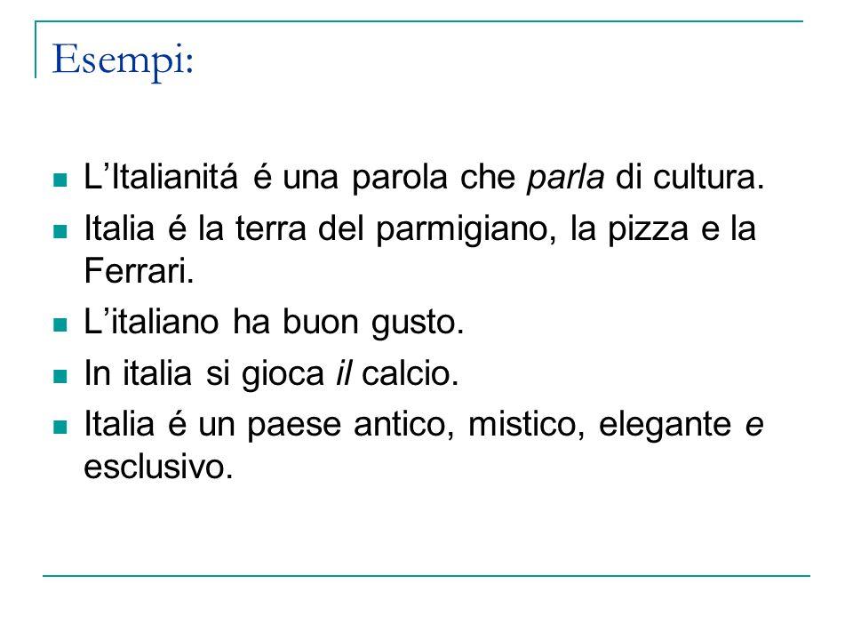 Esempi: LItalianitá é una parola che parla di cultura. Italia é la terra del parmigiano, la pizza e la Ferrari. Litaliano ha buon gusto. In italia si