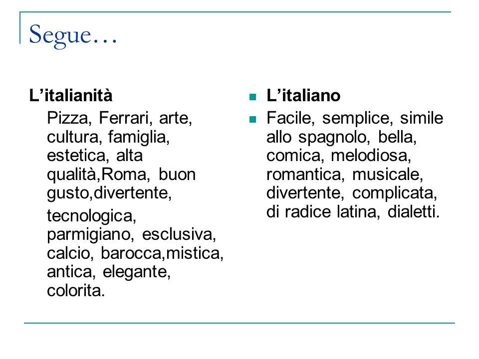 Segue… Litalianità Pizza, Ferrari, arte, cultura, famiglia, estetica, alta qualità,Roma, buon gusto,divertente, tecnologica, parmigiano, esclusiva, ca