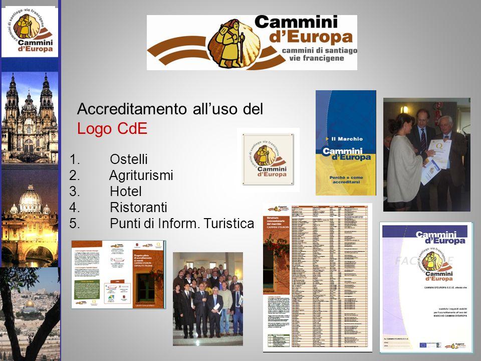 Accreditamento alluso del Logo CdE 1. Ostelli 2. Agriturismi 3.