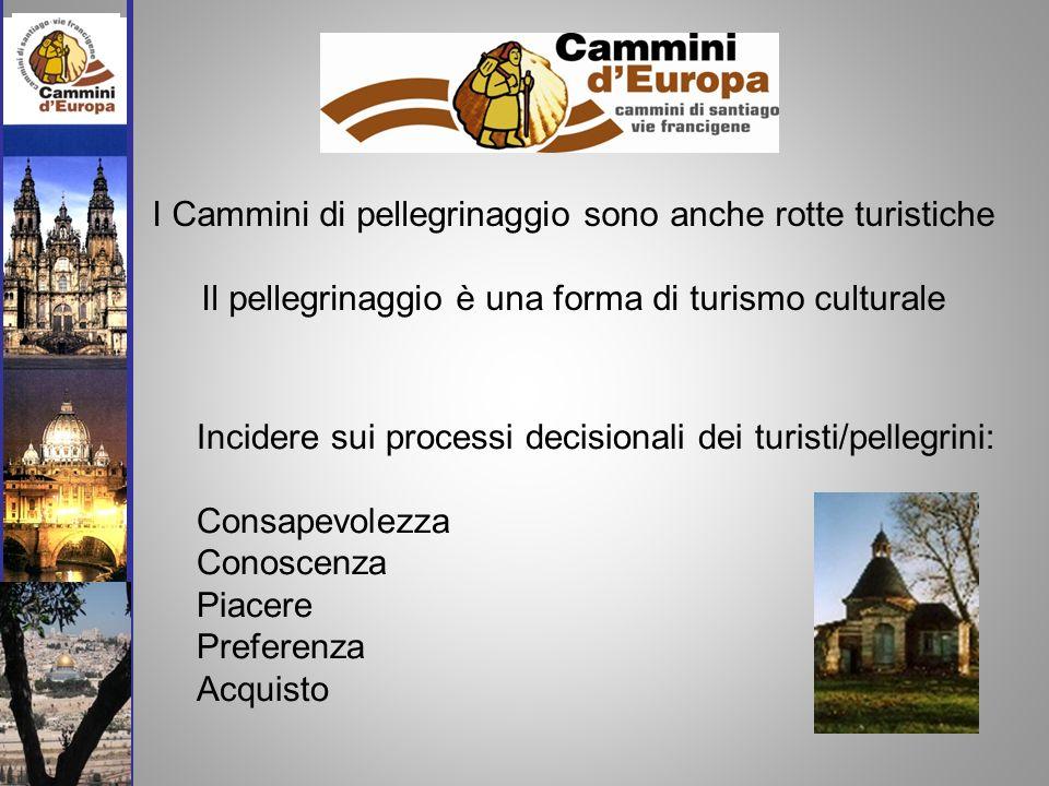 I Cammini di pellegrinaggio sono anche rotte turistiche Il pellegrinaggio è una forma di turismo culturale Incidere sui processi decisionali dei turisti/pellegrini: Consapevolezza Conoscenza Piacere Preferenza Acquisto