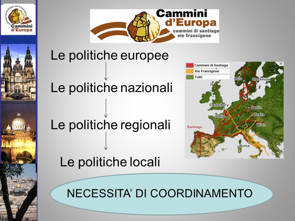 Le politiche nazionali Le politiche regionali Le politiche locali NECESSITA DI COORDINAMENTO Le politiche europee