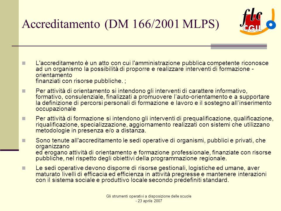 Gli strumenti operativi a disposizione delle scuole - 23 aprile 2007 Accreditamento (DM 166/2001 MLPS) Regione Lombardia: 3 fasi: 2001 (sperimentazione) – 2003 – 2004 +1 fase (rating - sperimentazione) Struttura accreditamento: SF1 (formazione in DDIF, formazione superiore, formazione continua e permanente) SF2 (formazione superiore, formazione continua e permanente) SF3 (formazione continua e permanente) SO1 (servizi orientativi di base) SO2 (servizi orientativi specialistici) SO3 (accompagnamento lavoro)