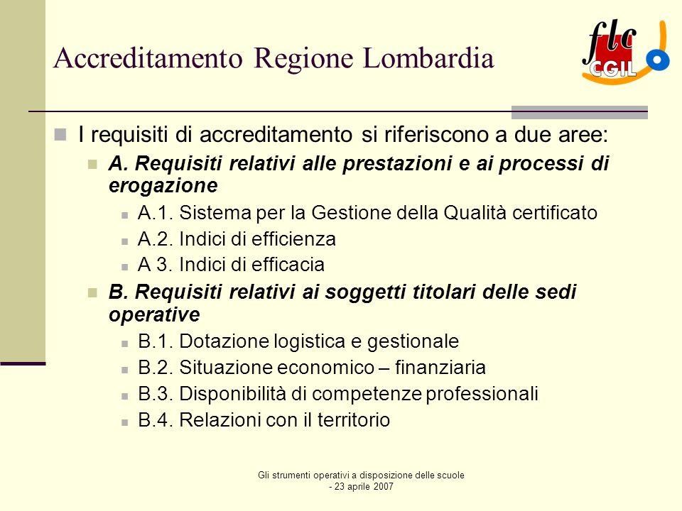 Gli strumenti operativi a disposizione delle scuole - 23 aprile 2007 Sistema di Accreditamento