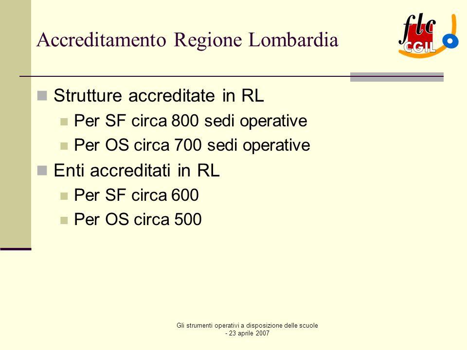Gli strumenti operativi a disposizione delle scuole - 23 aprile 2007 POLI FORMATIVI – REGIONE LOMBARDIA Risultano ammessi al finanziamento 31 Poli Formativi.