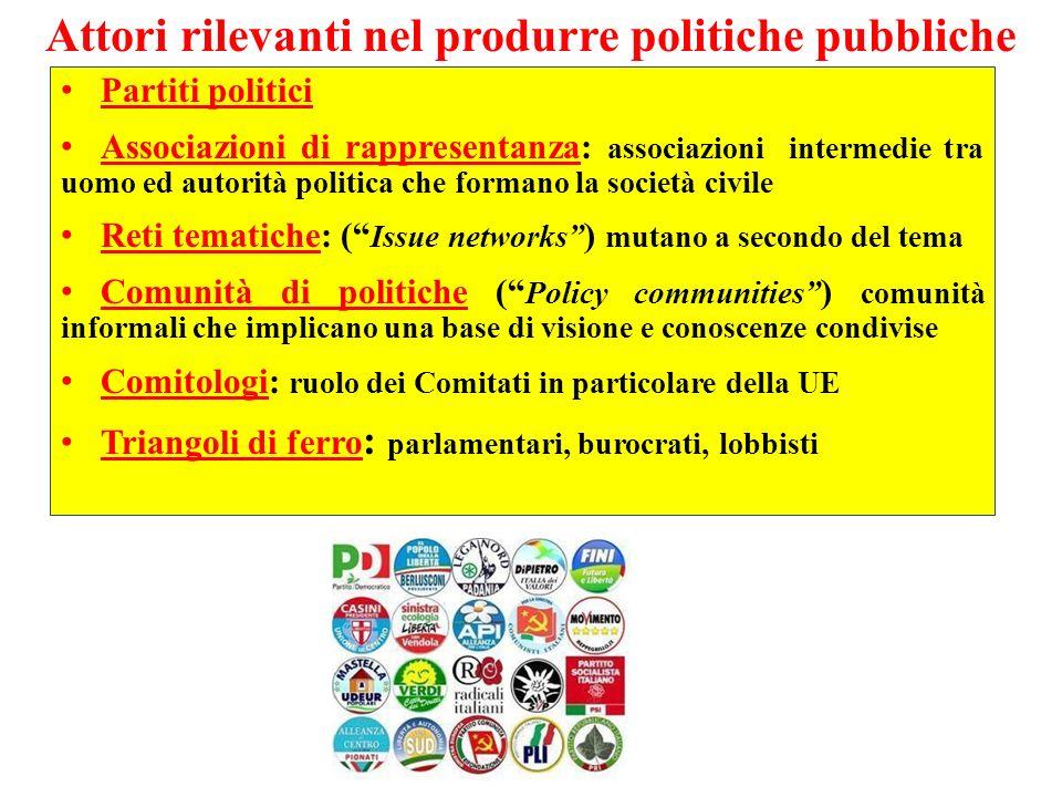 Attori rilevanti nel produrre politiche pubbliche Partiti politici Associazioni di rappresentanza: associazioni intermedie tra uomo ed autorità politi
