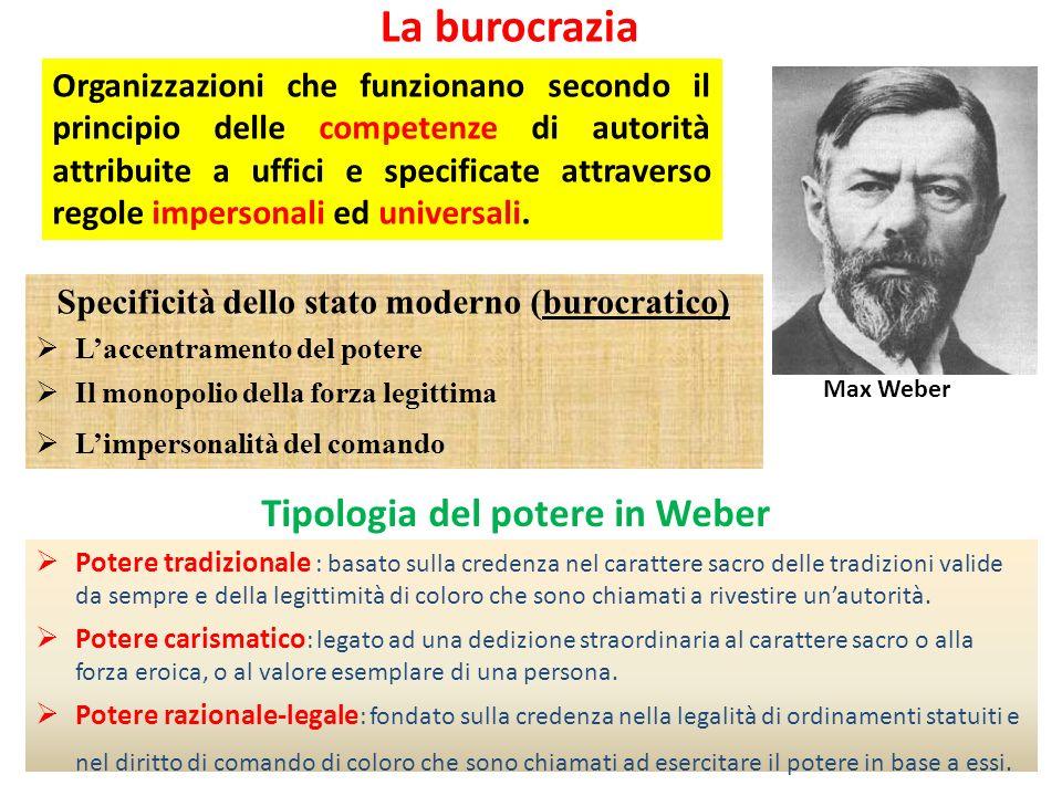 Specificità dello stato moderno (burocratico) Laccentramento del potere Il monopolio della forza legittima Limpersonalità del comando Max Weber Tipolo