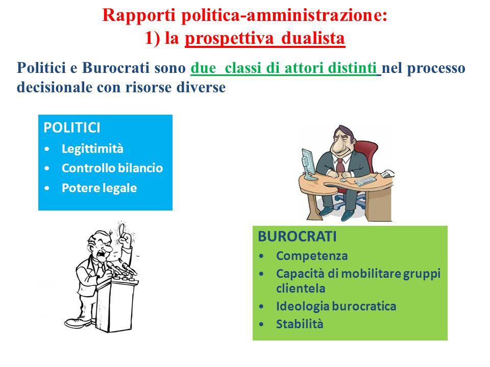 Rapporti politica-amministrazione: 1) la prospettiva dualista Politici e Burocrati sono due classi di attori distinti nel processo decisionale con ris