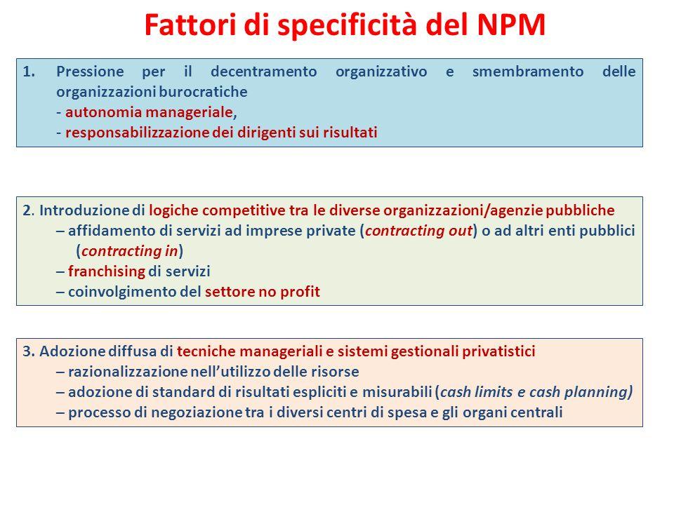 Fattori di specificità del NPM 1.Pressione per il decentramento organizzativo e smembramento delle organizzazioni burocratiche - autonomia manageriale