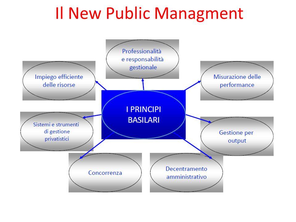 Il New Public Managment