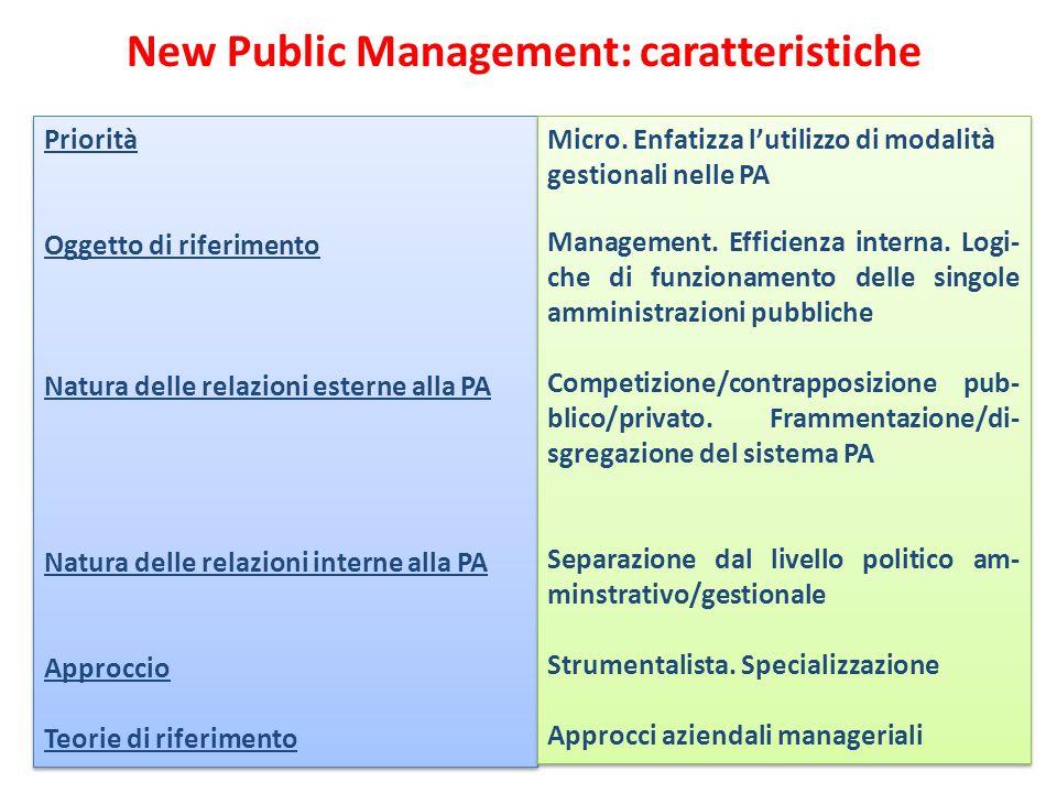 New Public Management: caratteristiche Priorità Oggetto di riferimento Natura delle relazioni esterne alla PA Natura delle relazioni interne alla PA A