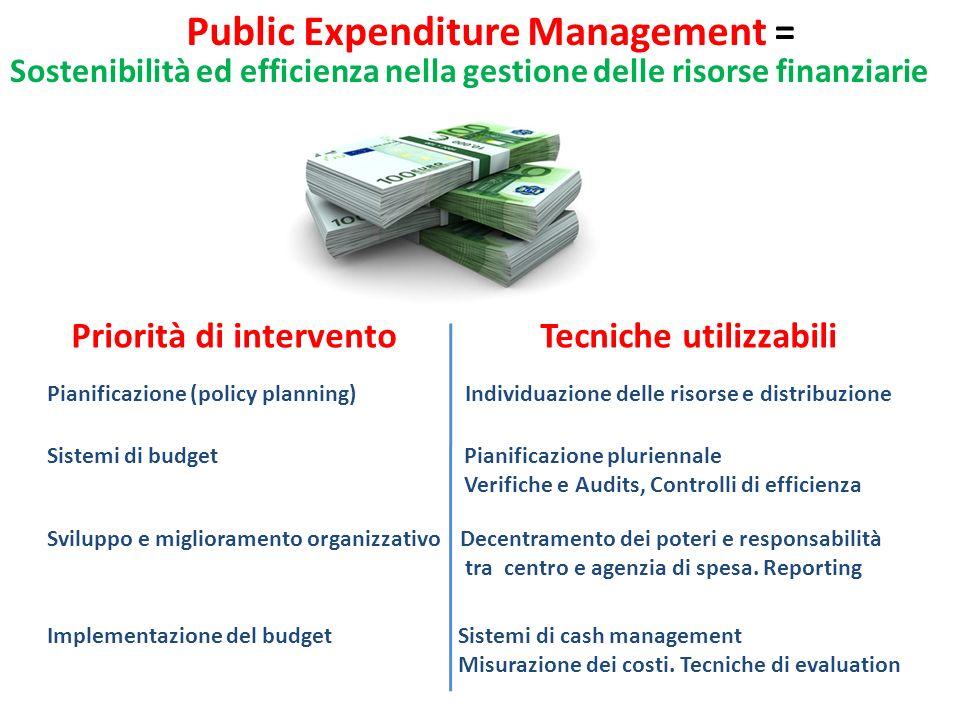 Public Expenditure Management = Priorità di intervento Tecniche utilizzabili Pianificazione (policy planning) Individuazione delle risorse e distribuz