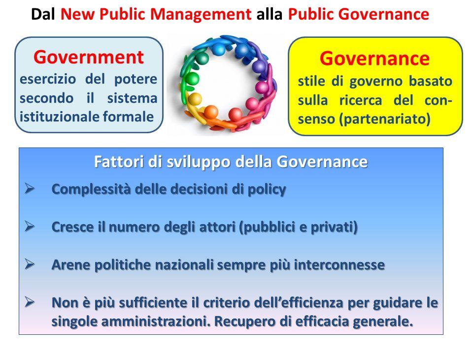 Dal New Public Management alla Public Governance Fattori di sviluppo della Governance Complessità delle decisioni di policy Complessità delle decision