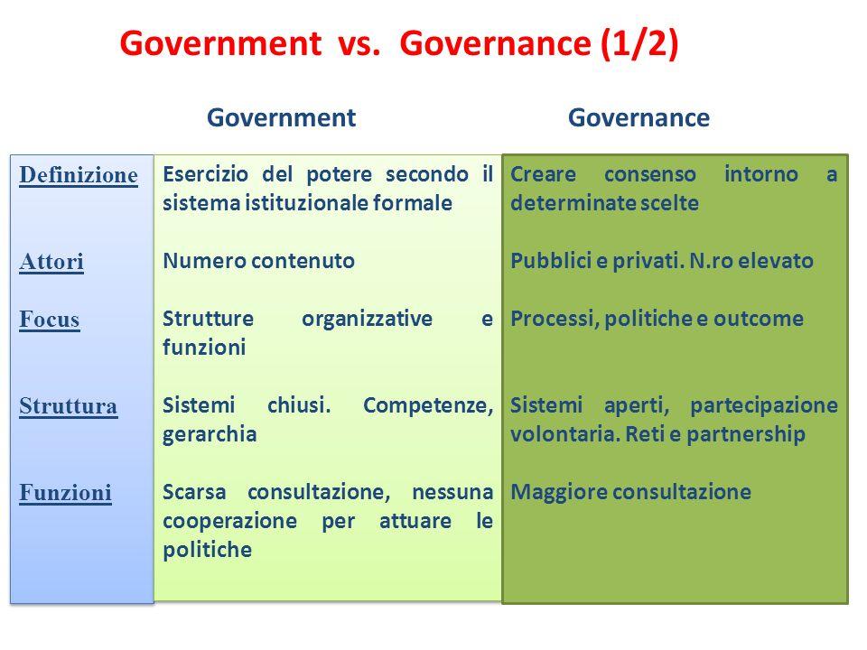 Government Governance Definizione Attori Focus Struttura Funzioni Definizione Attori Focus Struttura Funzioni Government vs. Governance (1/2) Esercizi