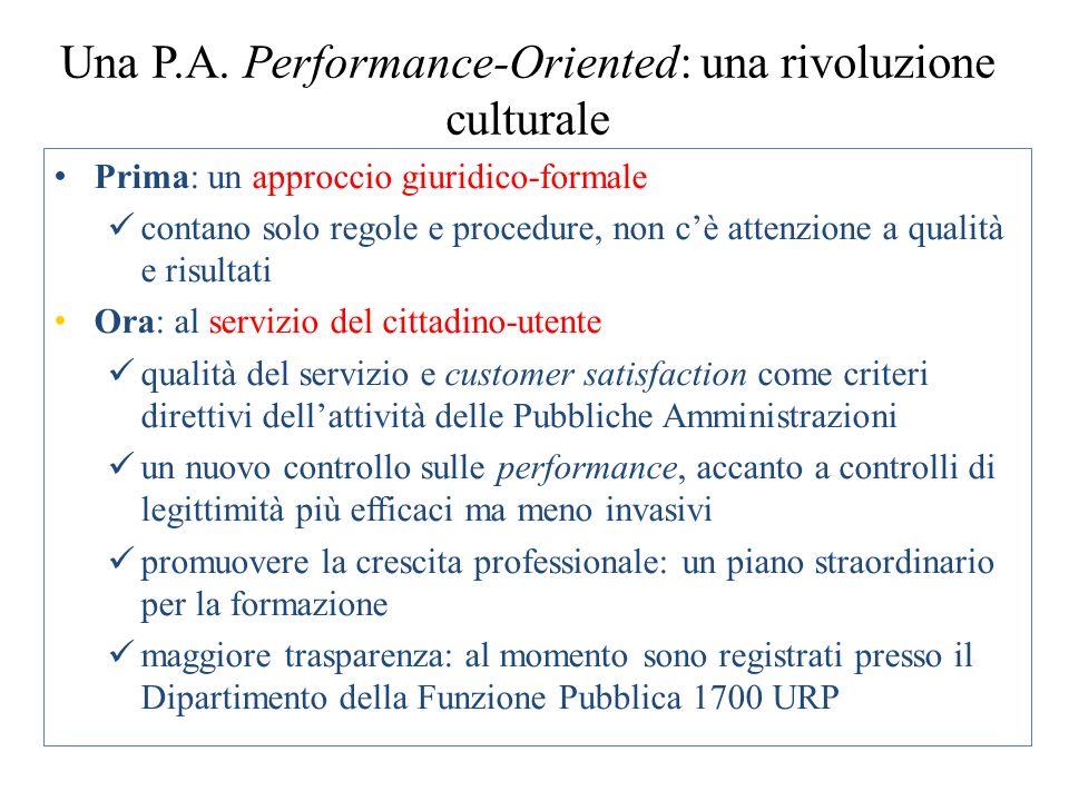 Una P.A. Performance-Oriented: una rivoluzione culturale Prima: un approccio giuridico-formale contano solo regole e procedure, non cè attenzione a qu