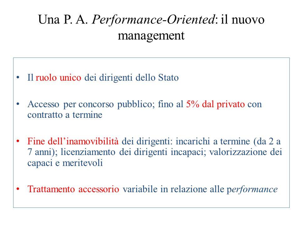Una P. A. Performance-Oriented: il nuovo management Il ruolo unico dei dirigenti dello Stato Accesso per concorso pubblico; fino al 5% dal privato con