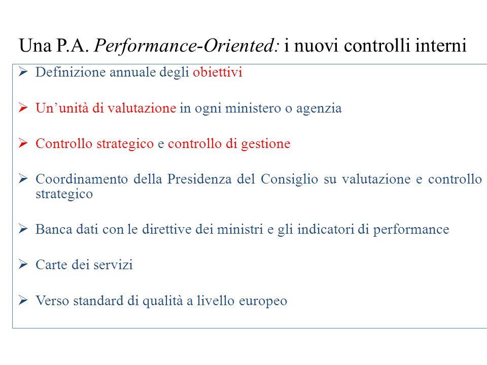 Una P.A. Performance-Oriented: i nuovi controlli interni Definizione annuale degli obiettivi Ununità di valutazione in ogni ministero o agenzia Contro