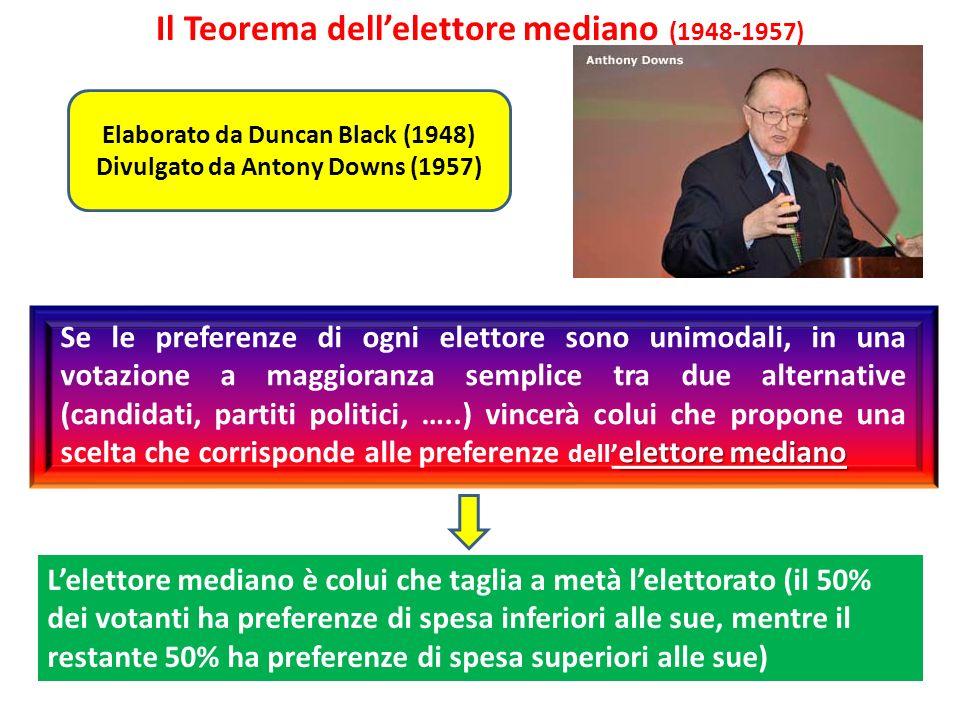 Riforma Brunetta Obiettivi PERFORMANCE artt.4-10 D.