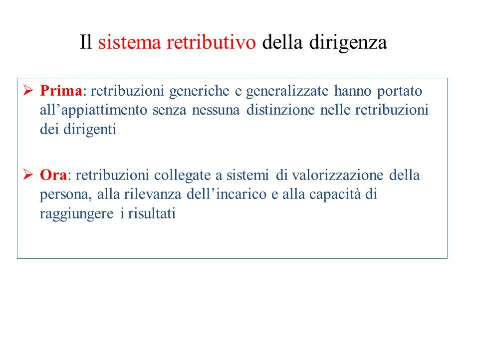 Il sistema retributivo della dirigenza Prima: retribuzioni generiche e generalizzate hanno portato allappiattimento senza nessuna distinzione nelle re
