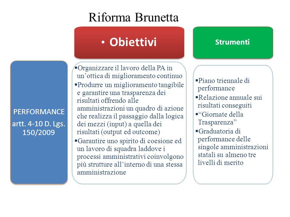 Riforma Brunetta Obiettivi PERFORMANCE artt. 4-10 D. Lgs. 150/2009 PERFORMANCE artt. 4-10 D. Lgs. 150/2009 Organizzare il lavoro della PA in unottica