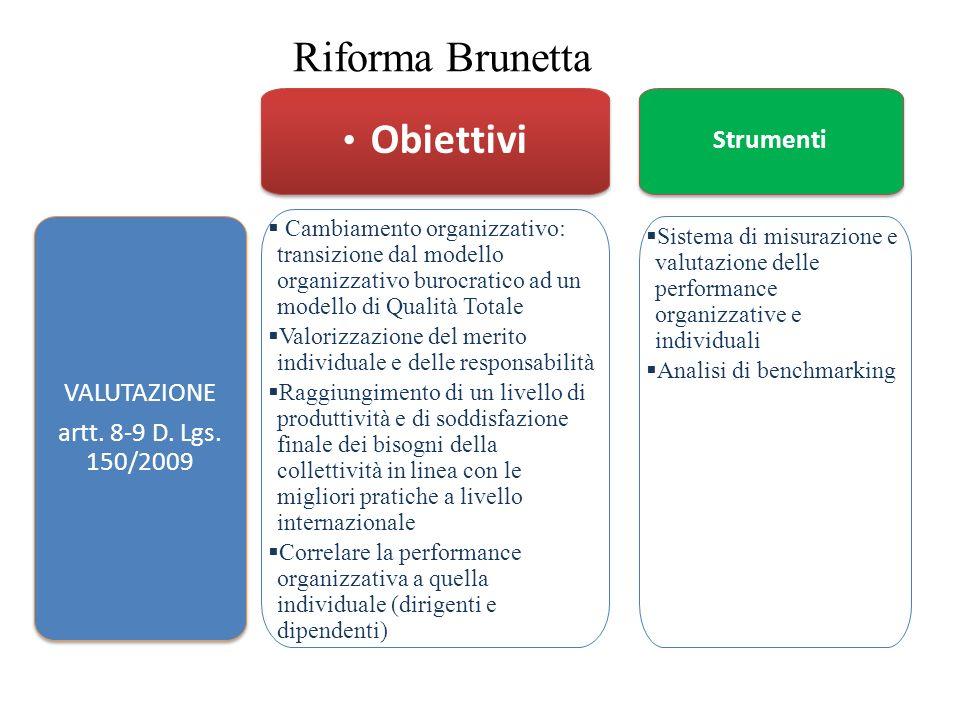 Riforma Brunetta Obiettivi VALUTAZIONE artt. 8-9 D. Lgs. 150/2009 VALUTAZIONE artt. 8-9 D. Lgs. 150/2009 Sistema di misurazione e valutazione delle pe