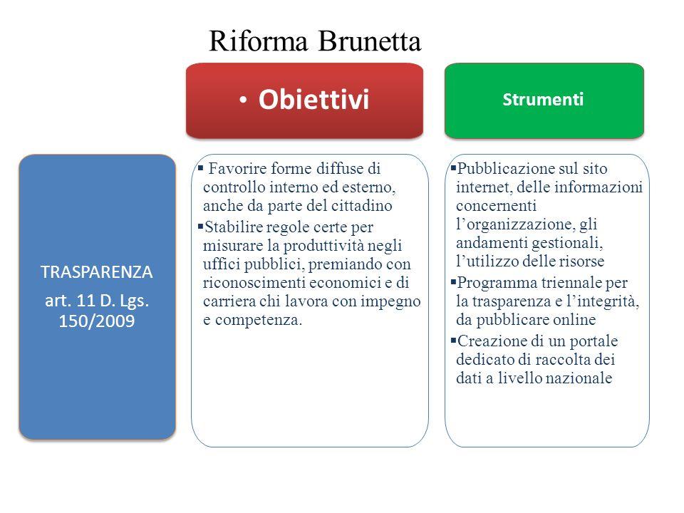 Riforma Brunetta Obiettivi TRASPARENZA art. 11 D. Lgs. 150/2009 TRASPARENZA art. 11 D. Lgs. 150/2009 Favorire forme diffuse di controllo interno ed es
