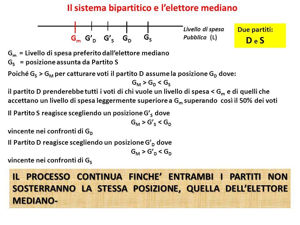 Riforma Brunetta Obiettivi TRASPARENZA art.11 D. Lgs.