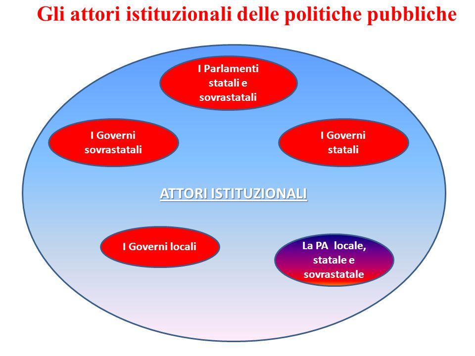 Gli attori istituzionali delle politiche pubbliche 8 ATTORI ISTITUZIONALI I Parlamenti statali e sovrastatali I Governi sovrastatali I Governi locali