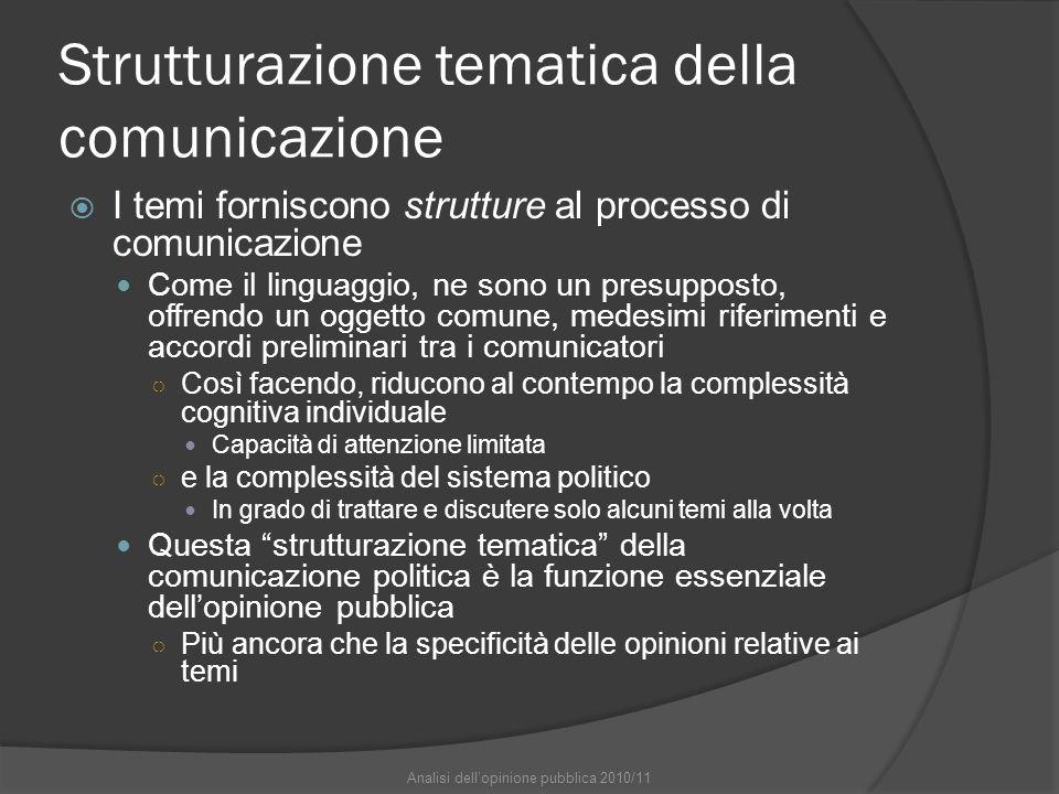 Strutturazione tematica della comunicazione I temi forniscono strutture al processo di comunicazione Come il linguaggio, ne sono un presupposto, offrendo un oggetto comune, medesimi riferimenti e accordi preliminari tra i comunicatori Così facendo, riducono al contempo la complessità cognitiva individuale Capacità di attenzione limitata e la complessità del sistema politico In grado di trattare e discutere solo alcuni temi alla volta Questa strutturazione tematica della comunicazione politica è la funzione essenziale dellopinione pubblica Più ancora che la specificità delle opinioni relative ai temi Analisi dellopinione pubblica 2010/11