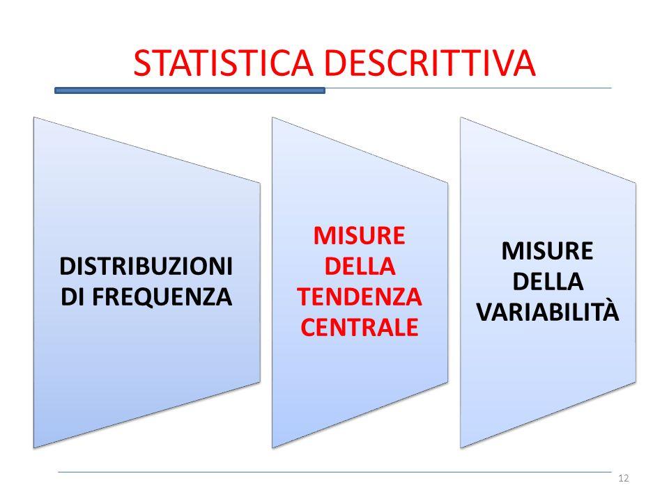 STATISTICA DESCRITTIVA DISTRIBUZIONI DI FREQUENZA MISURE DELLA TENDENZA CENTRALE MISURE DELLA VARIABILITÀ 12