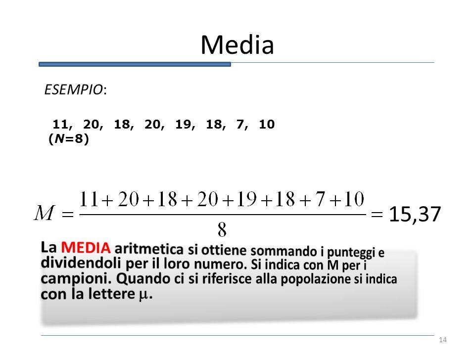 Media ESEMPIO: 11, 20, 18, 20, 19, 18, 7, 10 (N=8) 15,37 14