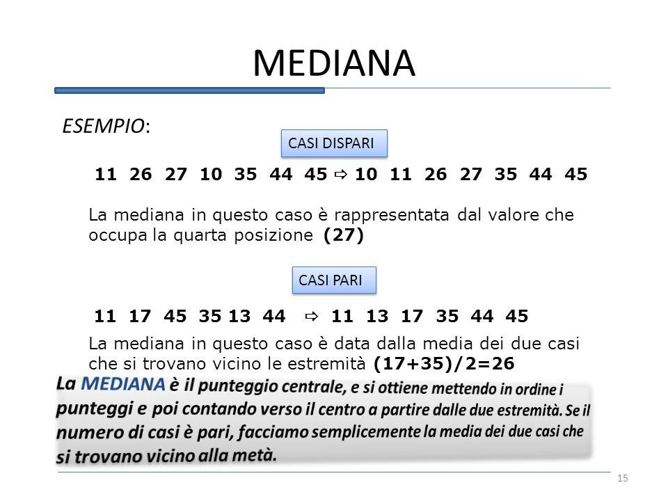 MEDIANA 11 26 27 10 35 44 45 10 11 26 27 35 44 45 La mediana in questo caso è rappresentata dal valore che occupa la quarta posizione (27) ESEMPIO: CA