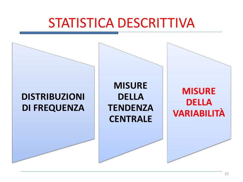STATISTICA DESCRITTIVA DISTRIBUZIONI DI FREQUENZA MISURE DELLA TENDENZA CENTRALE MISURE DELLA VARIABILITÀ 23