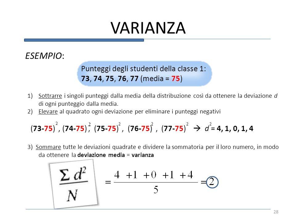 VARIANZA ESEMPIO: Punteggi degli studenti della classe 1: 73, 74, 75, 76, 77 (media = 75) 1)Sottrarre i singoli punteggi dalla media della distribuzio