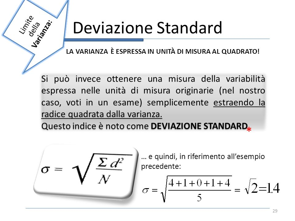Deviazione Standard Limite della Varianza: LA VARIANZA È ESPRESSA IN UNITÀ DI MISURA AL QUADRATO! Si può invece ottenere una misura della variabilità