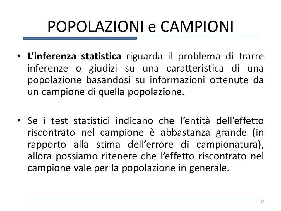 POPOLAZIONI e CAMPIONI Linferenza statistica riguarda il problema di trarre inferenze o giudizi su una caratteristica di una popolazione basandosi su