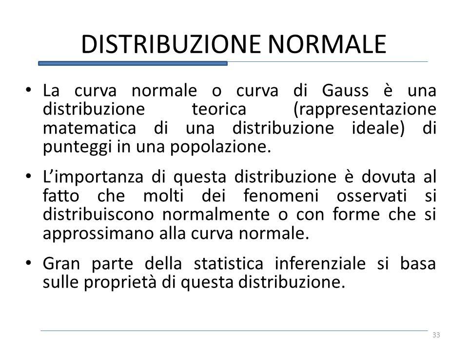 DISTRIBUZIONE NORMALE La curva normale o curva di Gauss è una distribuzione teorica (rappresentazione matematica di una distribuzione ideale) di punte