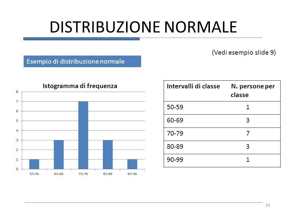 DISTRIBUZIONE NORMALE 34 (Vedi esempio slide 9) Intervalli di classe N. persone per classe 50-59 1 60-69 3 70-79 7 80-89 3 90-99 1 Esempio di distribu