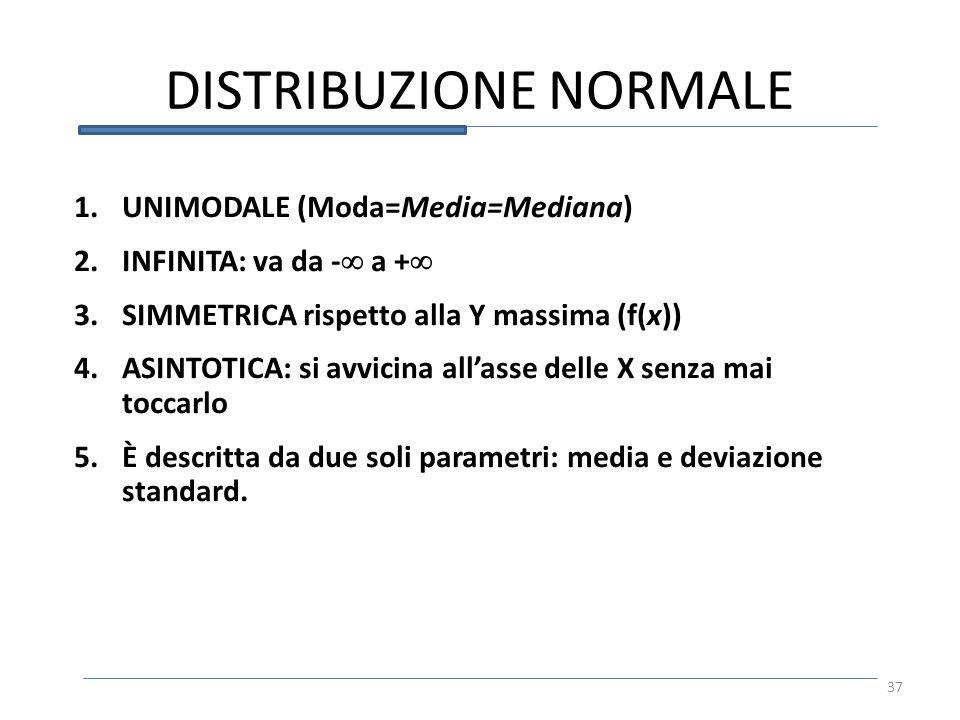 DISTRIBUZIONE NORMALE 37 1.UNIMODALE (Moda=Media=Mediana) 2.INFINITA: va da - a + 3.SIMMETRICA rispetto alla Y massima (f(x)) 4.ASINTOTICA: si avvicin