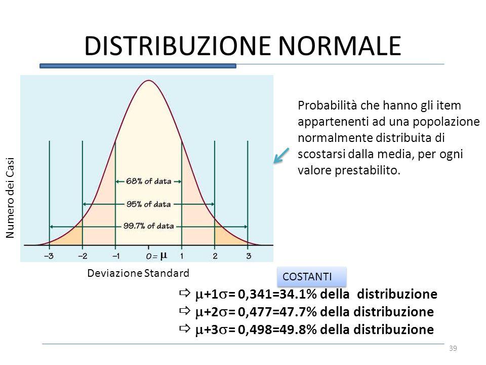 DISTRIBUZIONE NORMALE 39 +1 = 0,341=34.1% della distribuzione +2 = 0,477=47.7% della distribuzione +3 = 0,498=49.8% della distribuzione Deviazione Sta