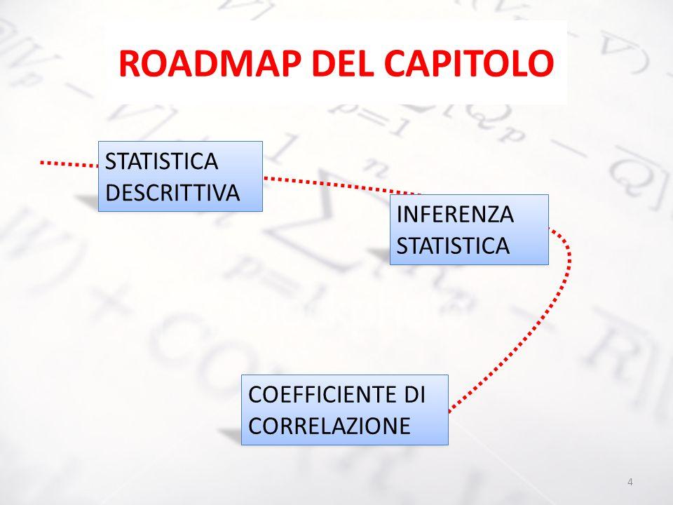 ROADMAP DEL CAPITOLO STATISTICA DESCRITTIVA INFERENZA STATISTICA COEFFICIENTE DI CORRELAZIONE 4