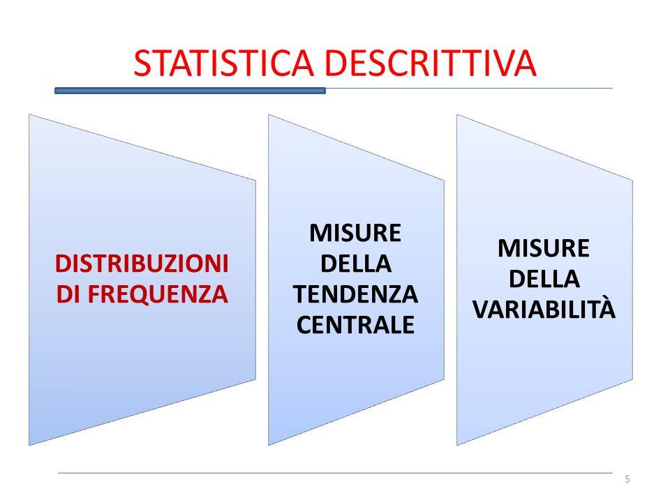 STATISTICA DESCRITTIVA DISTRIBUZIONI DI FREQUENZA MISURE DELLA TENDENZA CENTRALE MISURE DELLA VARIABILITÀ 5