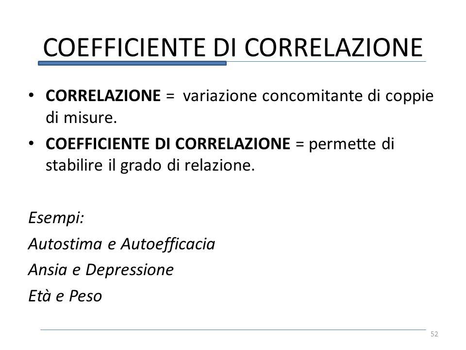 COEFFICIENTE DI CORRELAZIONE 52 CORRELAZIONE = variazione concomitante di coppie di misure. COEFFICIENTE DI CORRELAZIONE = permette di stabilire il gr