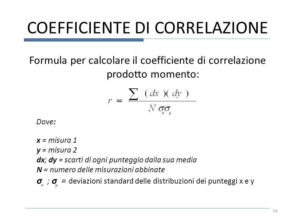 COEFFICIENTE DI CORRELAZIONE 54 Formula per calcolare il coefficiente di correlazione prodotto momento: xy Dove: x = misura 1 y = misura 2 dx; dy = sc