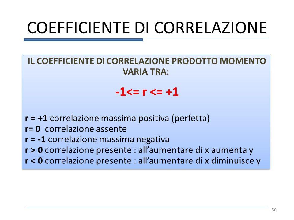 COEFFICIENTE DI CORRELAZIONE 56 IL COEFFICIENTE DI CORRELAZIONE PRODOTTO MOMENTO VARIA TRA: -1<= r <= +1 r = +1 correlazione massima positiva (perfett