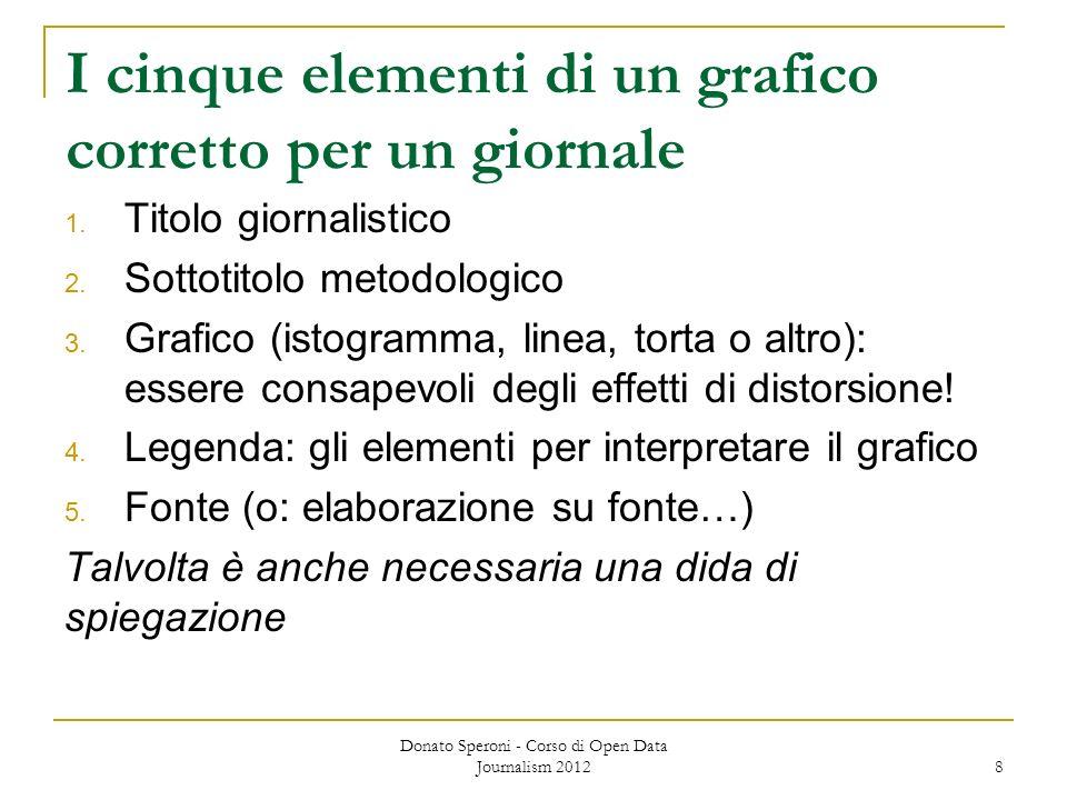 Donato Speroni - Ifg Urbino - 2013 9