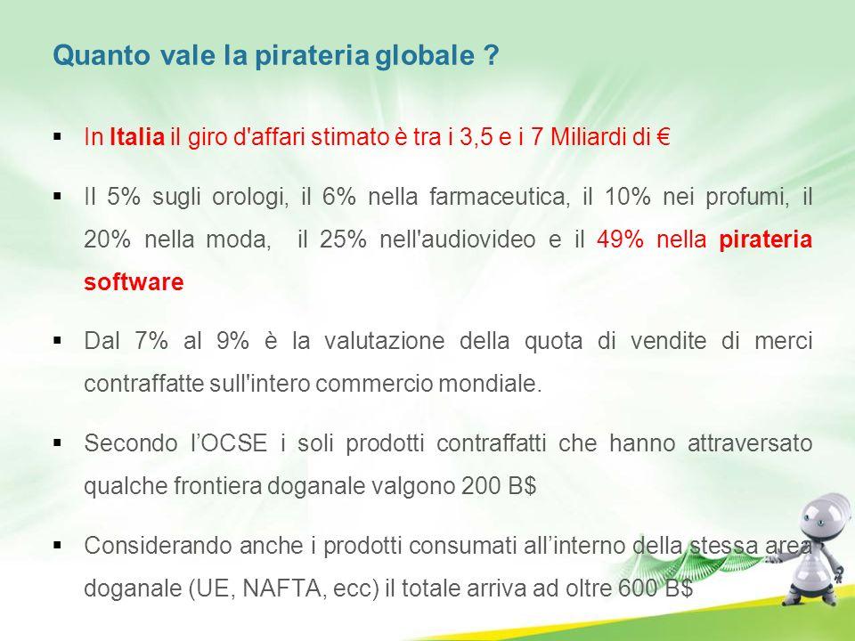 Quanto vale la pirateria globale ? In Italia il giro d'affari stimato è tra i 3,5 e i 7 Miliardi di Il 5% sugli orologi, il 6% nella farmaceutica, il