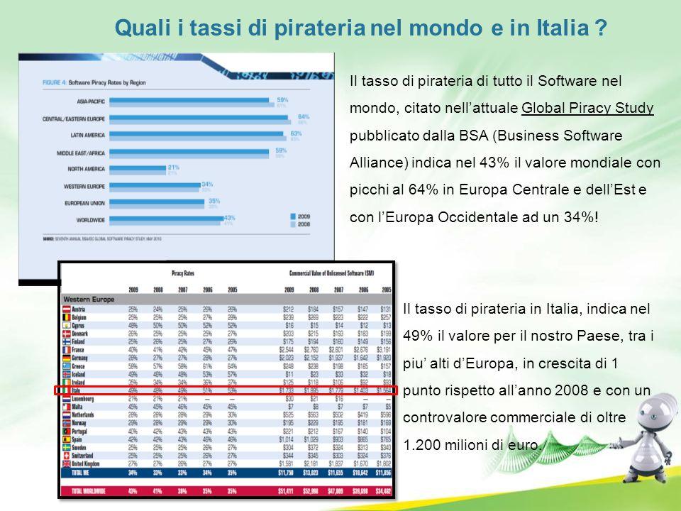 Quali i tassi di pirateria nel mondo e in Italia ? Il tasso di pirateria di tutto il Software nel mondo, citato nellattuale Global Piracy Study pubbli