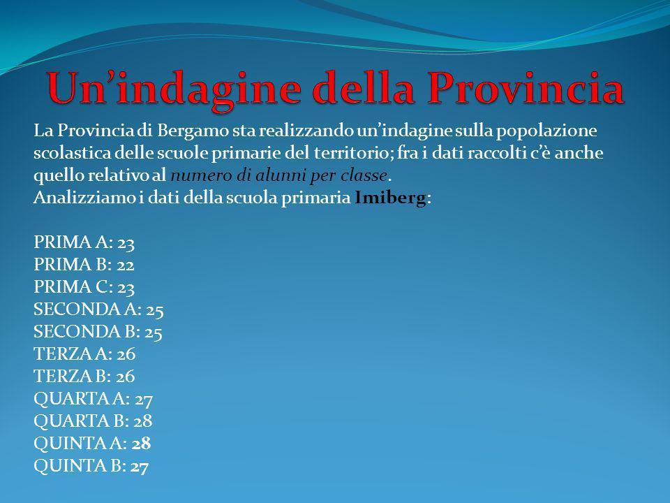 La Provincia di Bergamo sta realizzando unindagine sulla popolazione scolastica delle scuole primarie del territorio; fra i dati raccolti cè anche quello relativo al numero di alunni per classe.