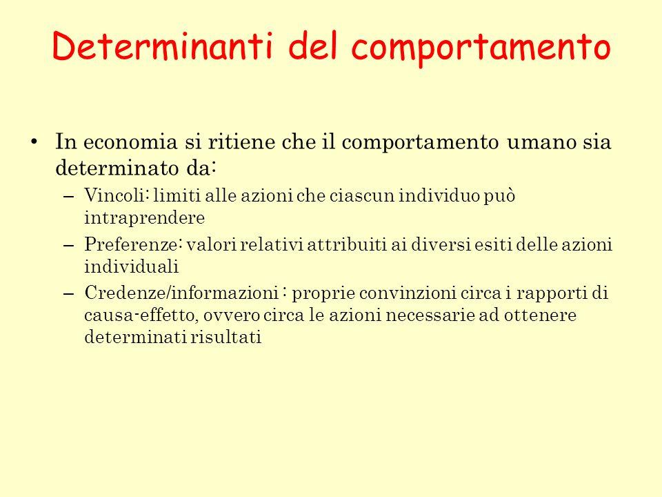 Determinanti del comportamento In economia si ritiene che il comportamento umano sia determinato da: – Vincoli: limiti alle azioni che ciascun individ