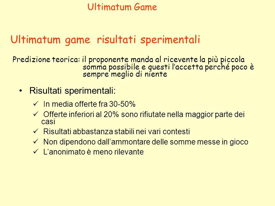 Ultimatum game risultati sperimentali Risultati sperimentali: In media offerte fra 30-50% Offerte inferiori al 20% sono rifiutate nella maggior parte